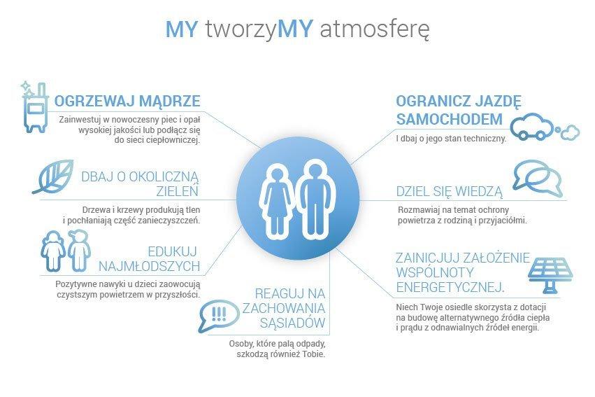 infografika_MY TworzyMY atmosferę